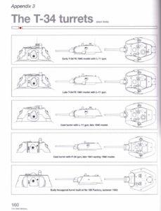 Haynes H6094 Soviet T-34 Tank Manual.